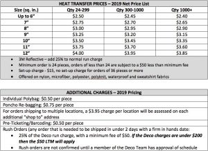 Charles River Heat Transfer Prices