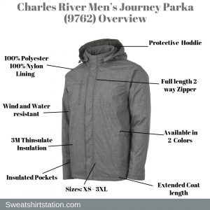 Charles River Men's Journey Parka (9762) Overview