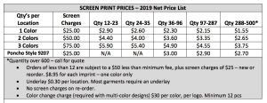 Charles River Screen Print Prices