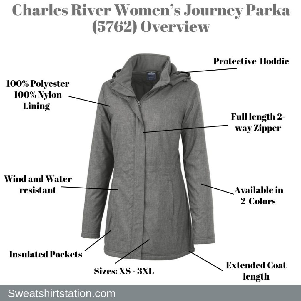 Charles River Women's Journey Parka (5762) Overview
