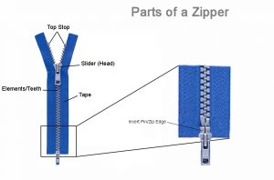 Two Way Zipper Parts