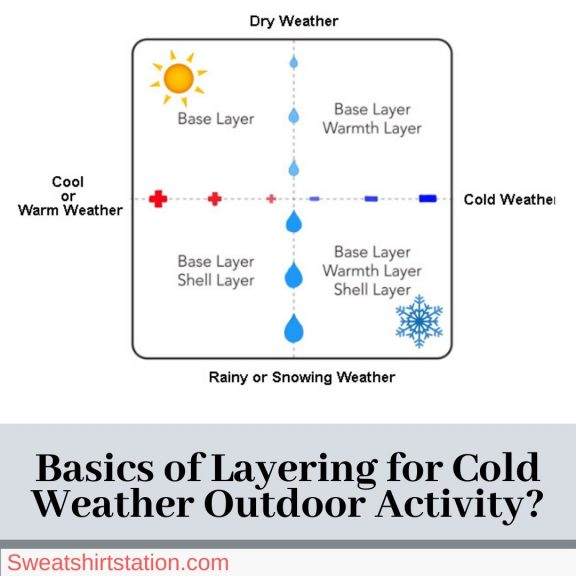 What are the Basics of Layering for Cold Weather Outdoor Activity?