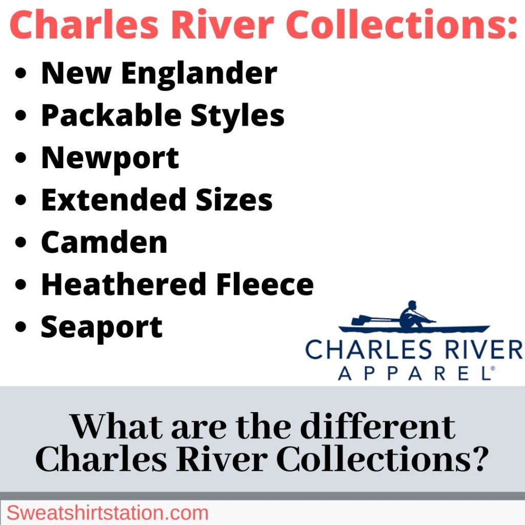 What are the different Charles River Collections?