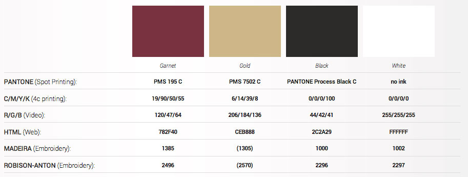 Florida State University Seminoles Official Color Code Combinations